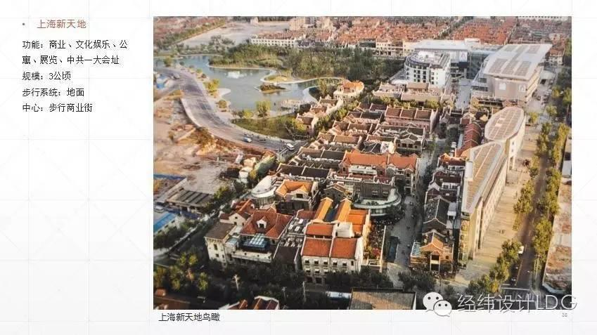 LDG讲座︱特色活力区—城市更新的一个重要策略
