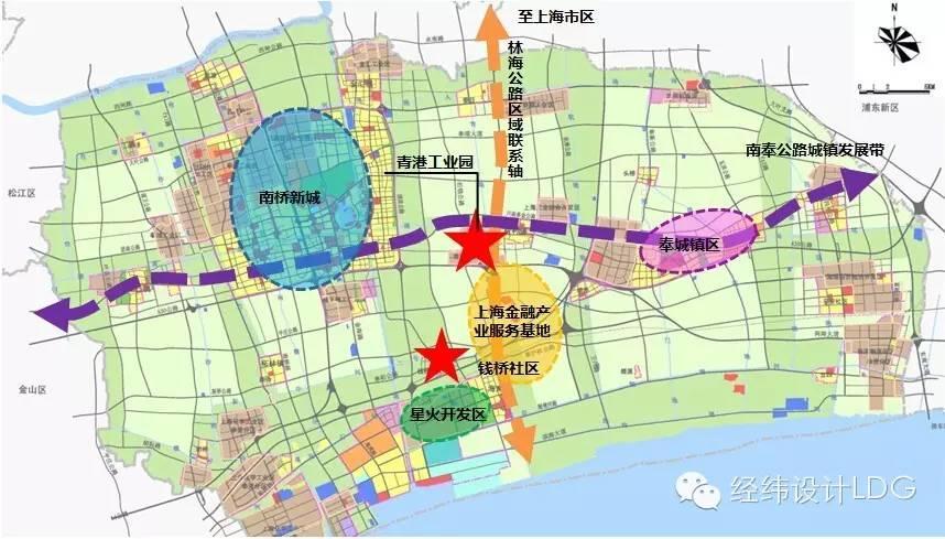 LDG规划︱奉贤区青村镇青港工业园、钱桥社区更新规划研究