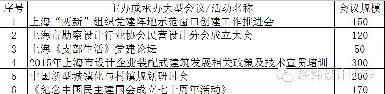 LDG筑福︱为民服务传递温暖笑容