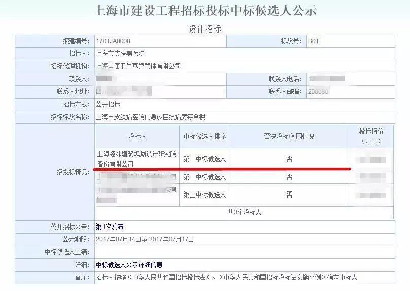 LDG喜讯︱上海市皮肤病医院建筑设计成功中标