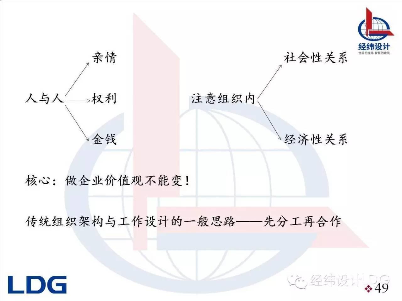 LDG讲座︱学习型企业讲座第59讲