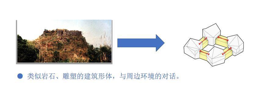 LDG建筑︱上海经纬成功中标博物馆设计项目