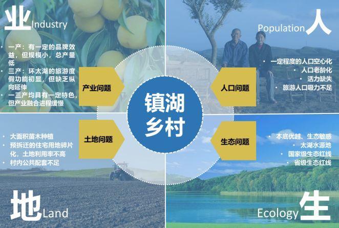 LDG喜报︱上海经纬助力乡村振兴:成功中标苏州镇湖街道村庄规划编制项目