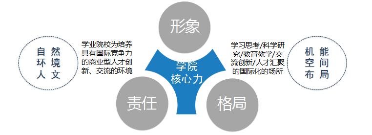 """LDG室内︱""""温州商学院""""文教空间设计新名片"""
