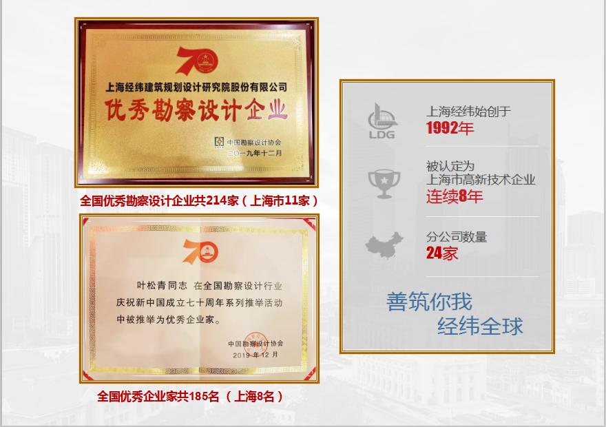 LDG人物︱上海经纬董事长、院长叶松青访谈实录