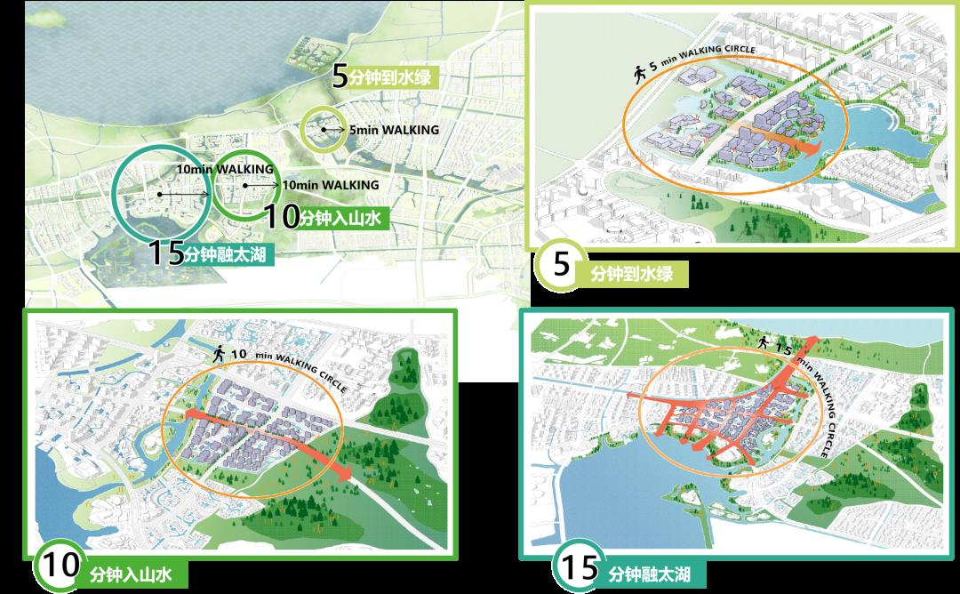 LDG设计创作︱太湖科学城战略规划与概念性城市设计