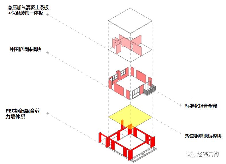 LDG竞赛丨都市魔方——周家渡社区Z000201单元A14-01地块租赁住房项目