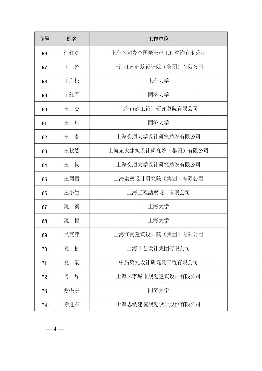 "LDG动态︱上海经纬3名设计师入选""上海市第一批乡村建筑师名单"""